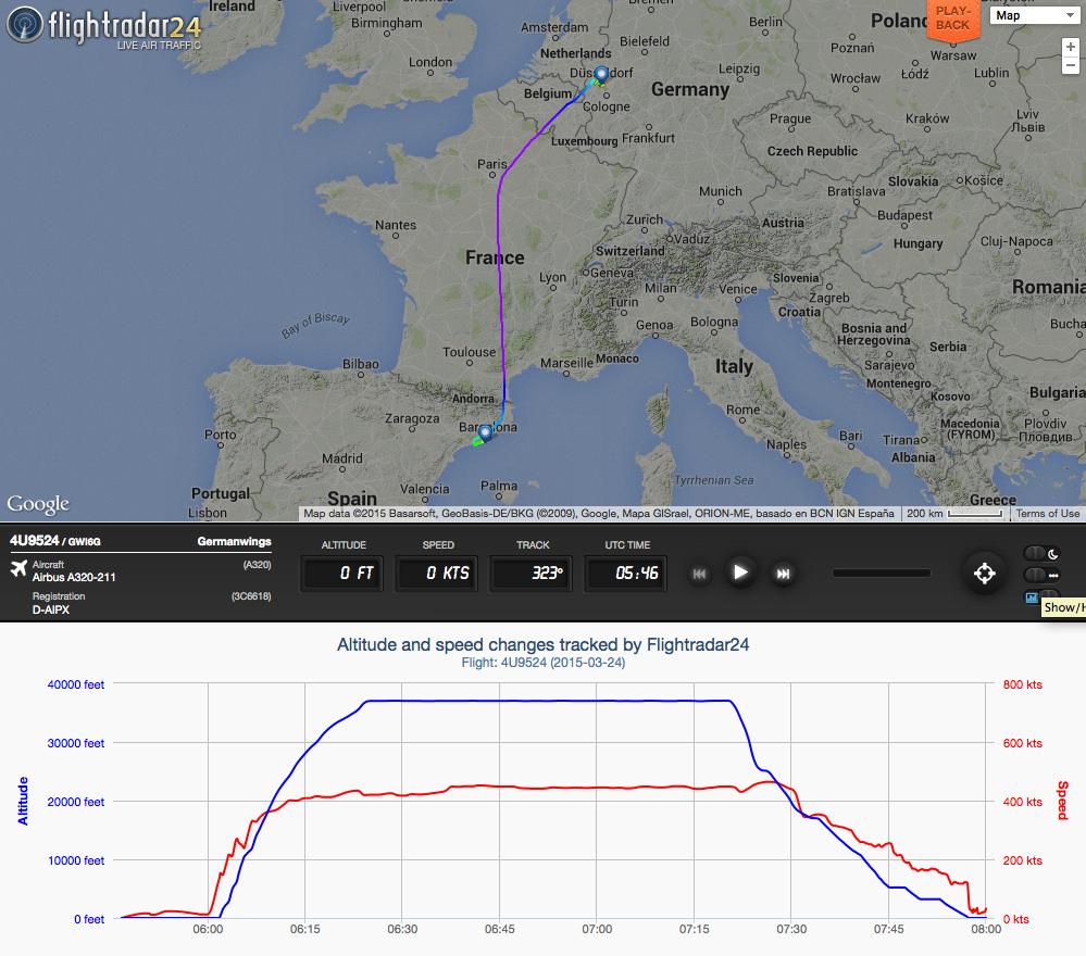 Flight 4U9524