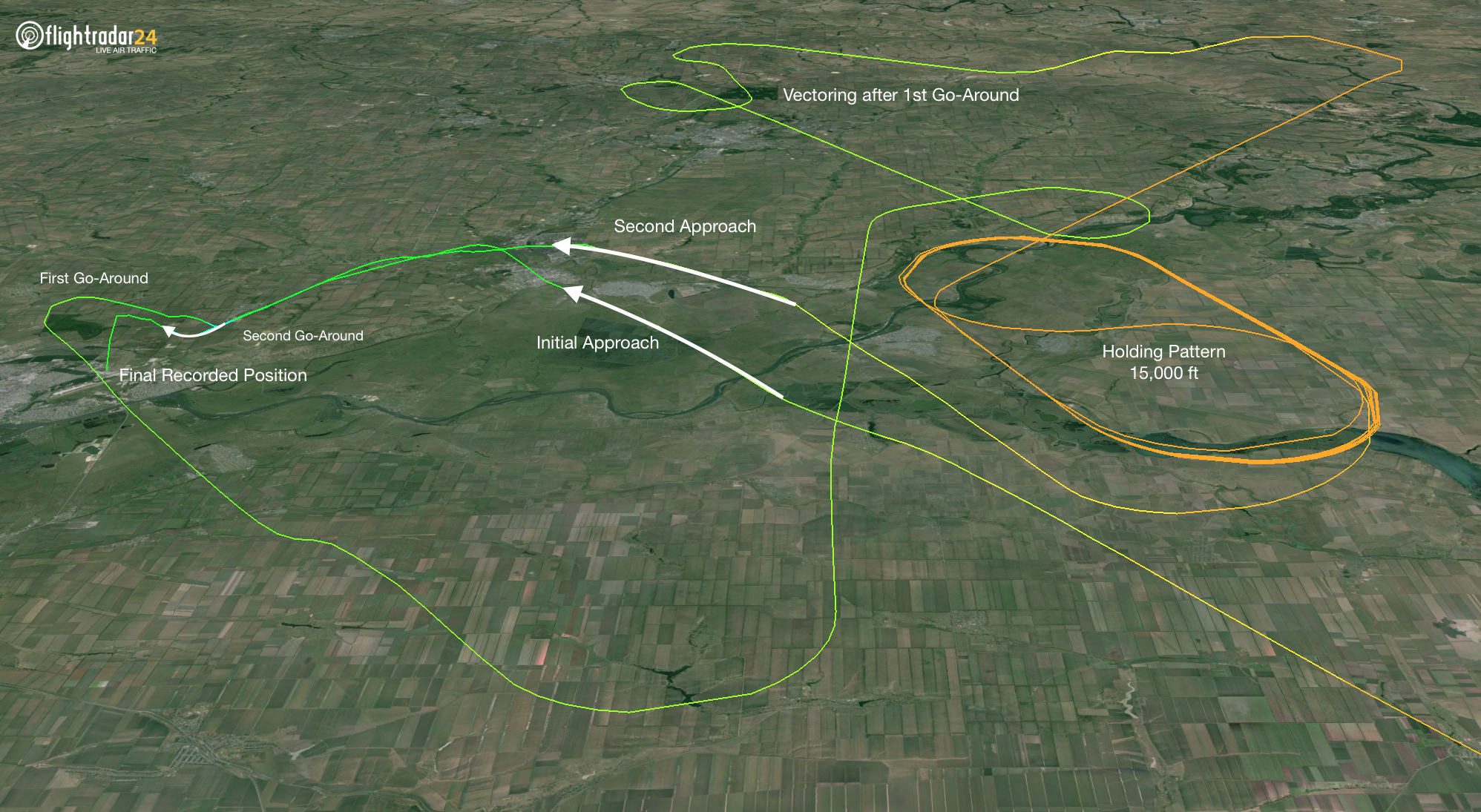 Annotated flight path of FZ981from first landing attempt to final recorded position.
