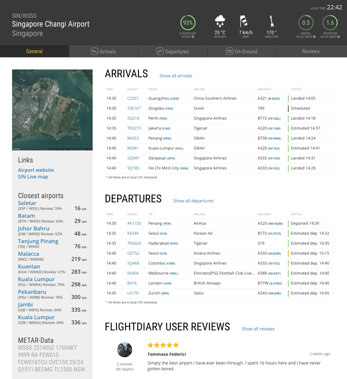 See detailed arrival and departure information, weather, and Flightdiary ratings, and more
