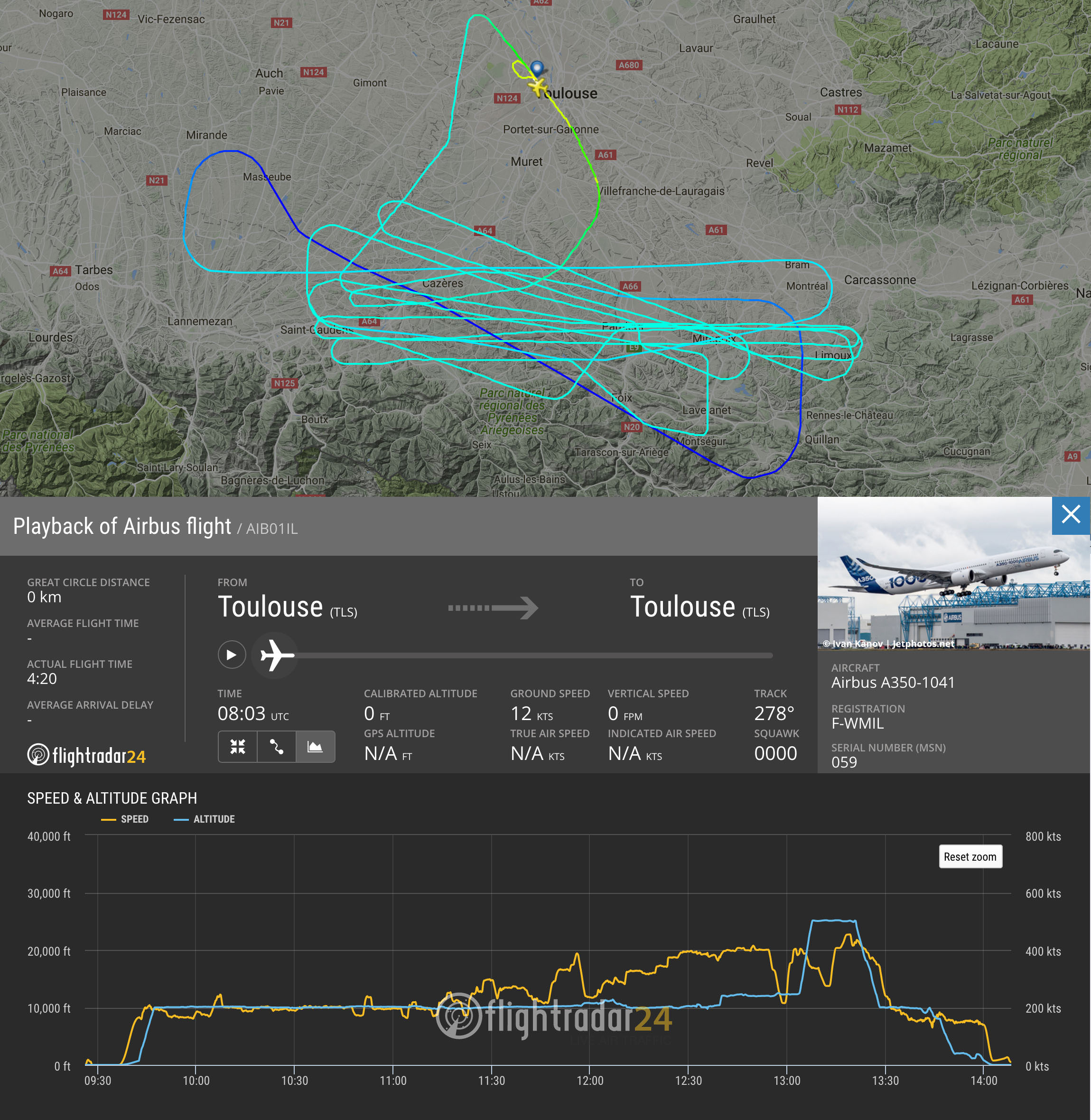 Flight track and speed & altitude graph of the Airbus A350-1000's first flight