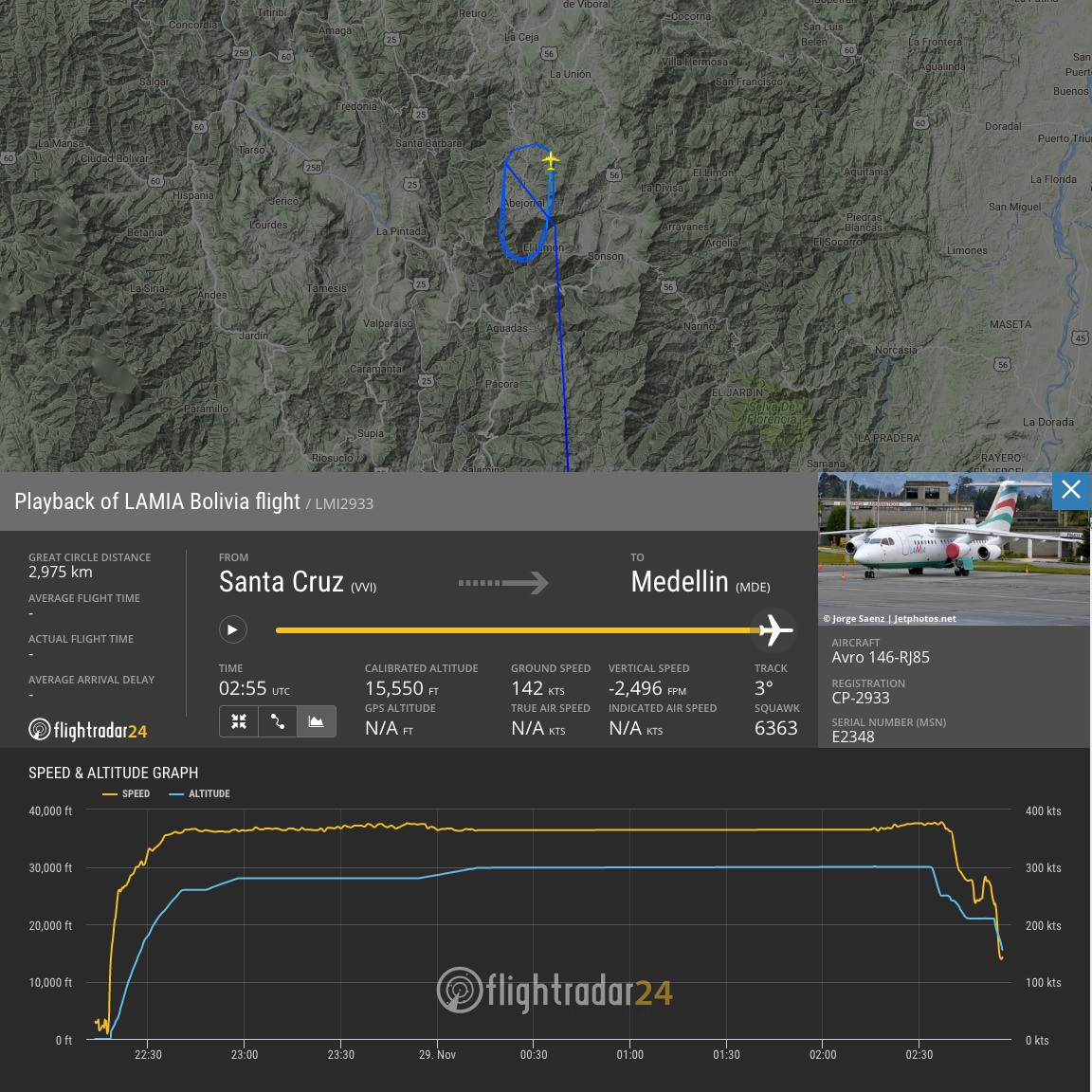 Flight path, altitude, and ground speed data for LMI2933