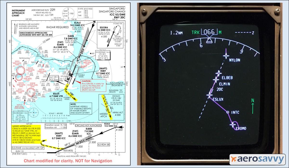 TO/GA Party! How Go-arounds Work – Flightradar24 Blog