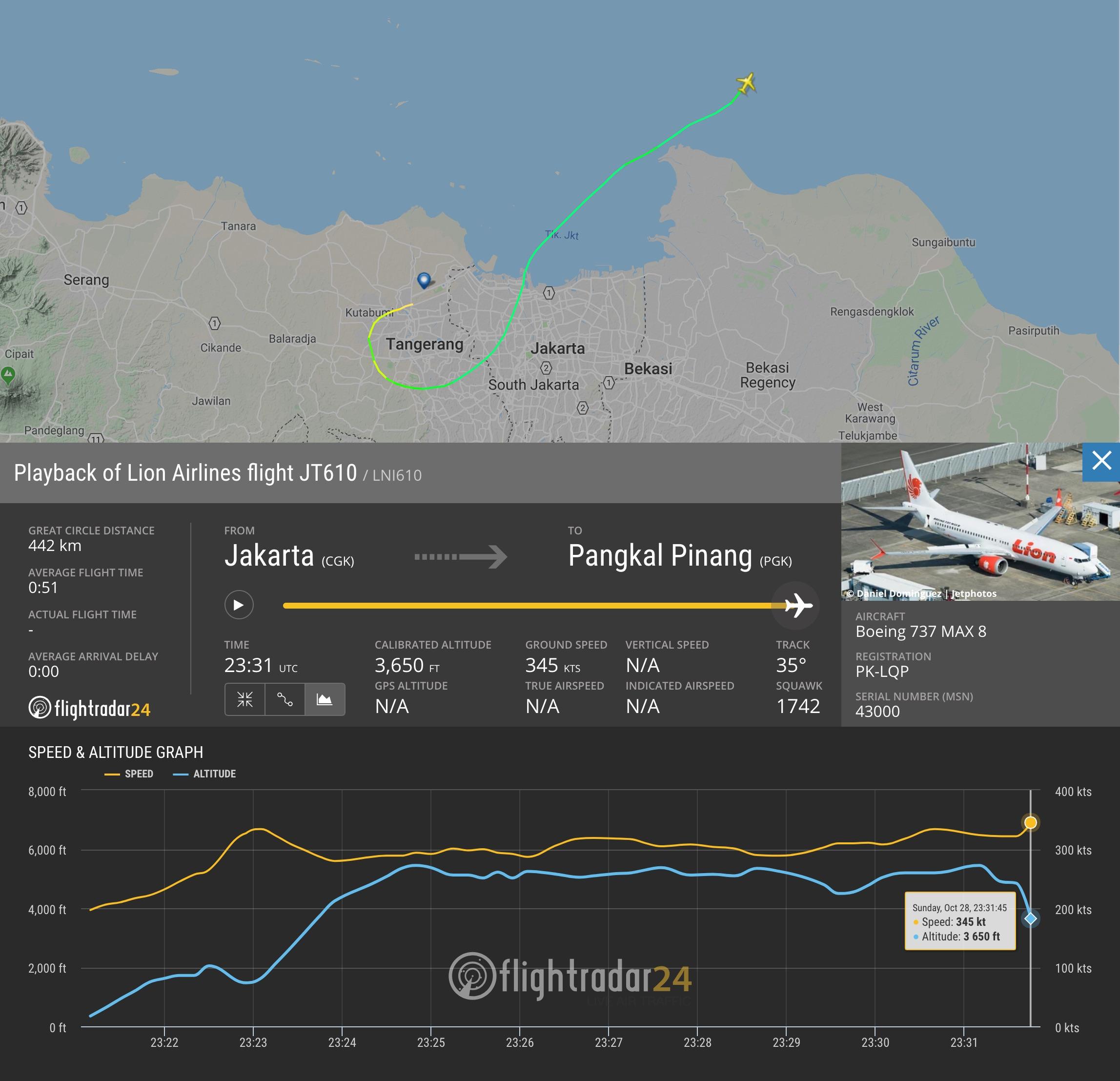 Image Result For Lion Air Jt