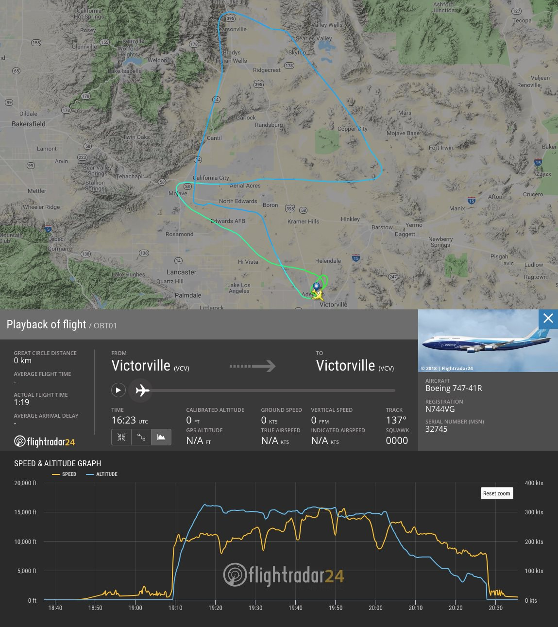 Virgin Orbit Captive Carry Test Flight of Launcher One