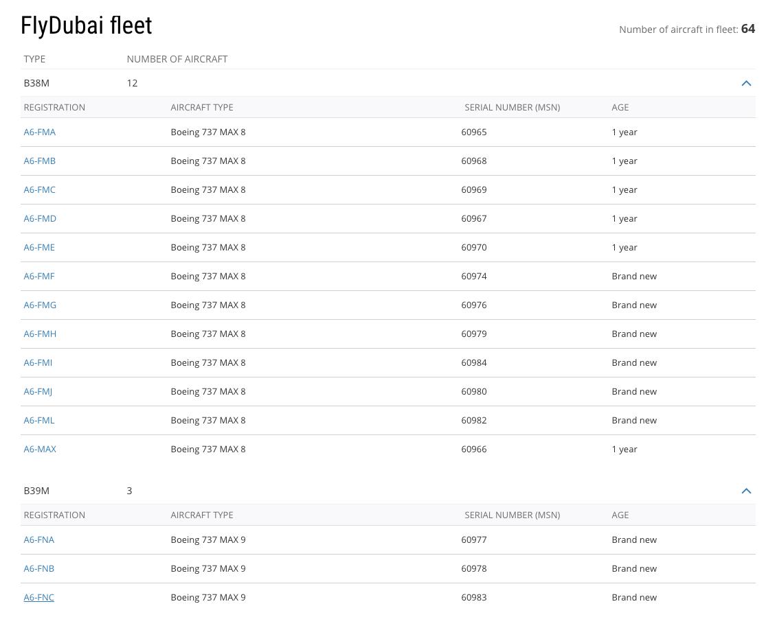 flydubai MAX fleet