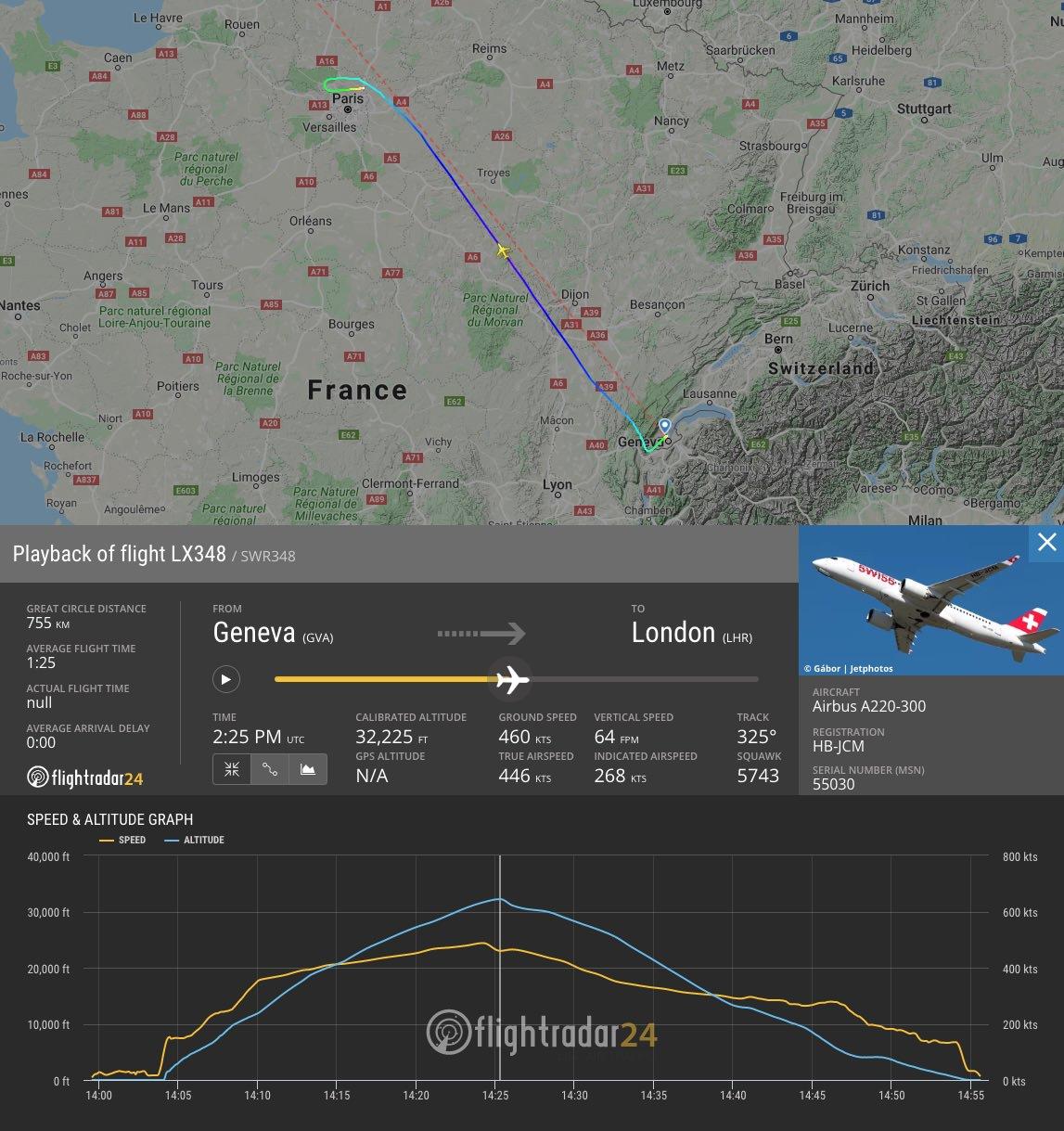 LX348 flight path