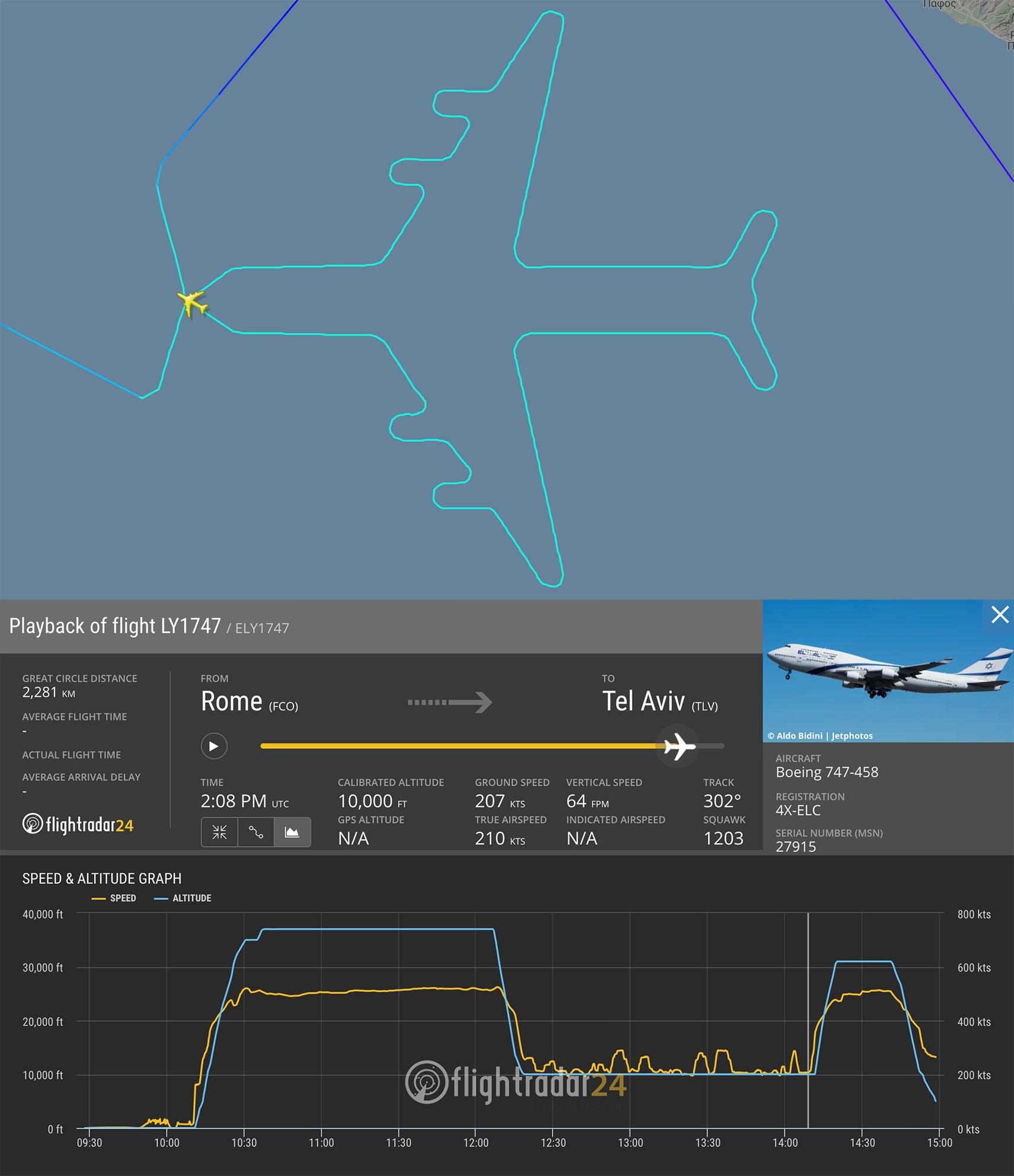 The flight path of El Al's 747 sky art 747