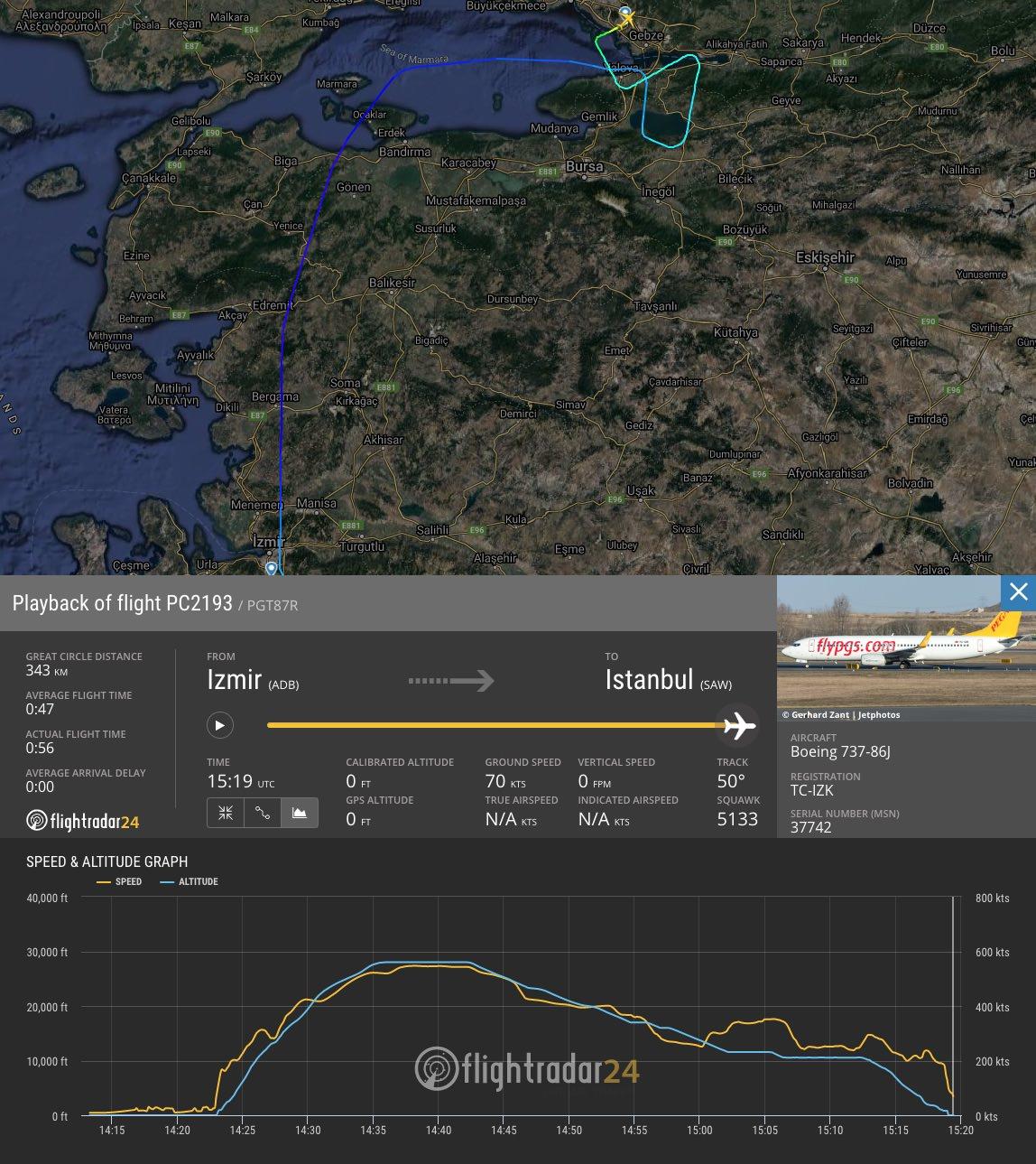 PC2193 Full flight path