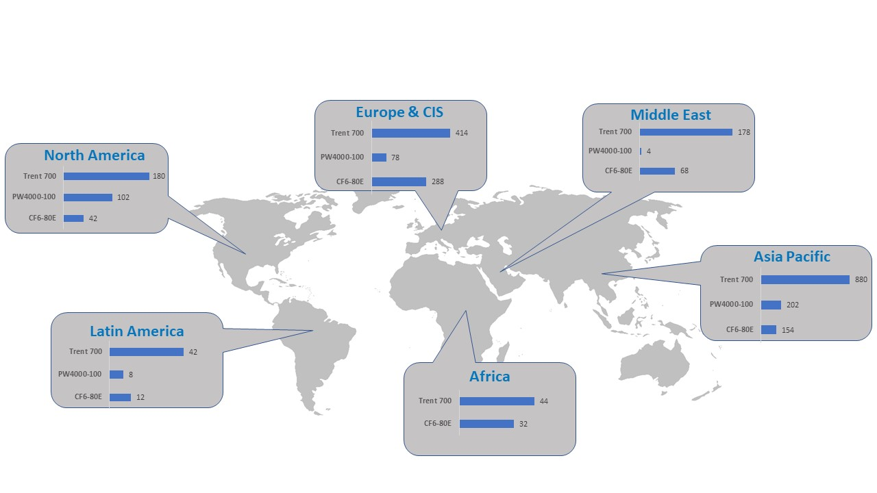 A330 engine type share by region
